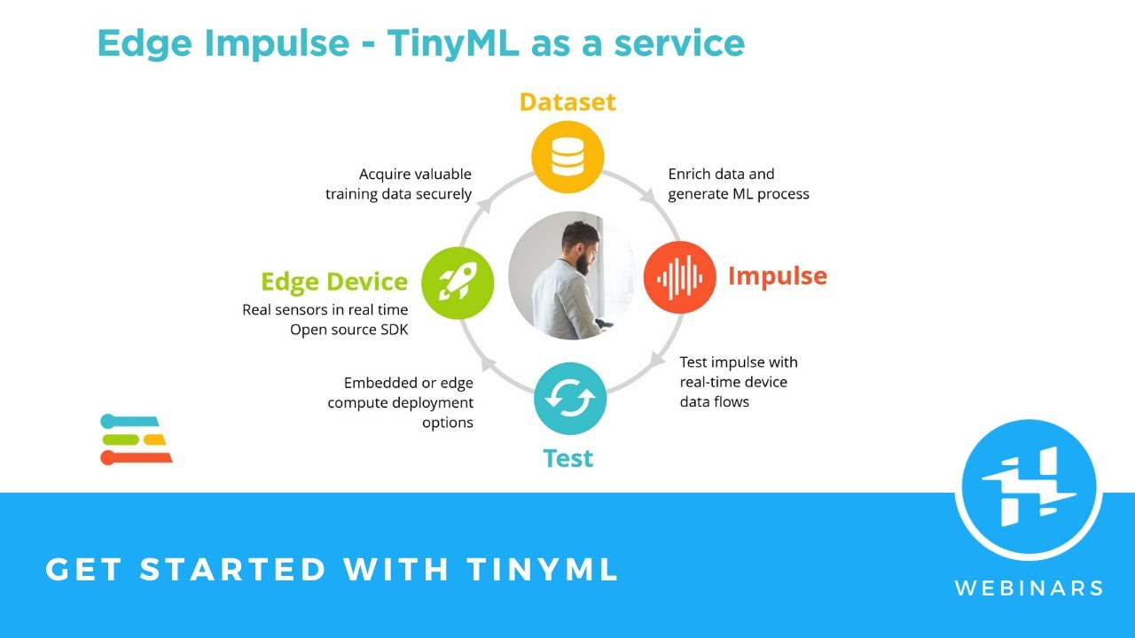 Webinar video: Get started with TinyML
