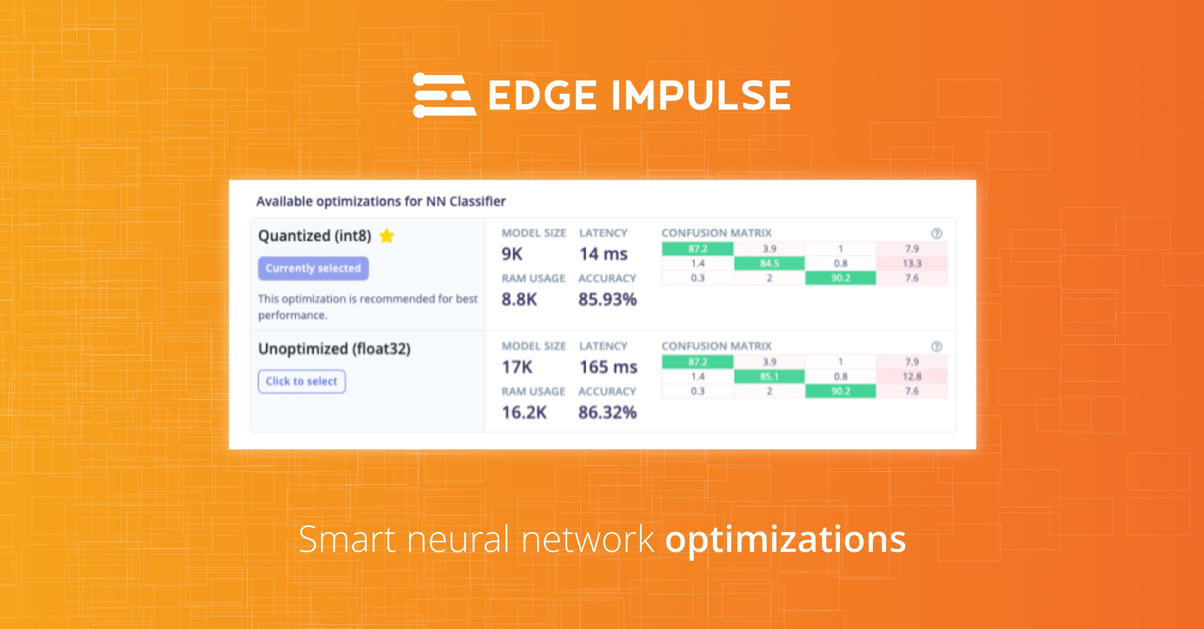 Better insights with the new model optimization UI